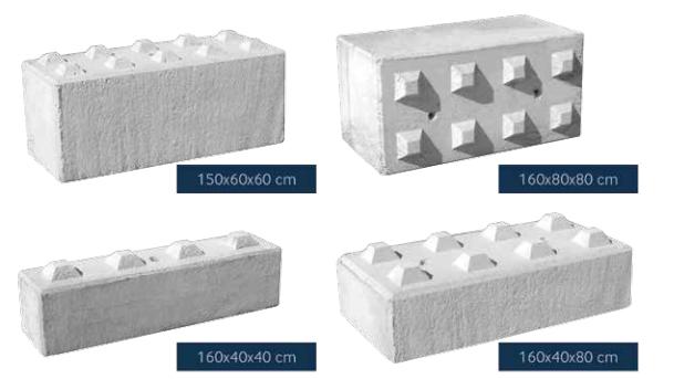 Rubnjaci, blokovi i kanalice